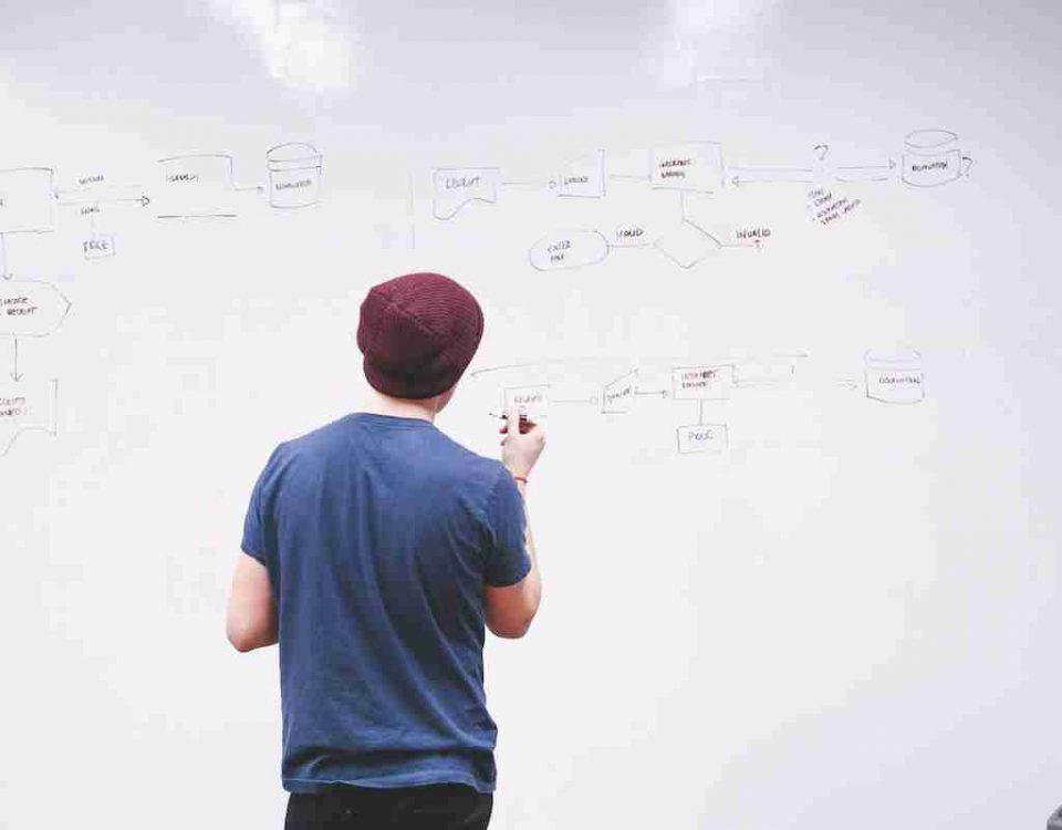 Image Learn To Program Blog Training 3Metas
